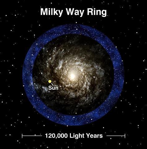 گرفتن عکس از کهکشان راه شیری